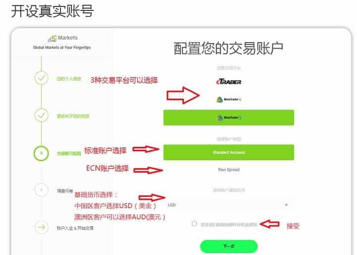 IC Markets盈凯 开户流程4