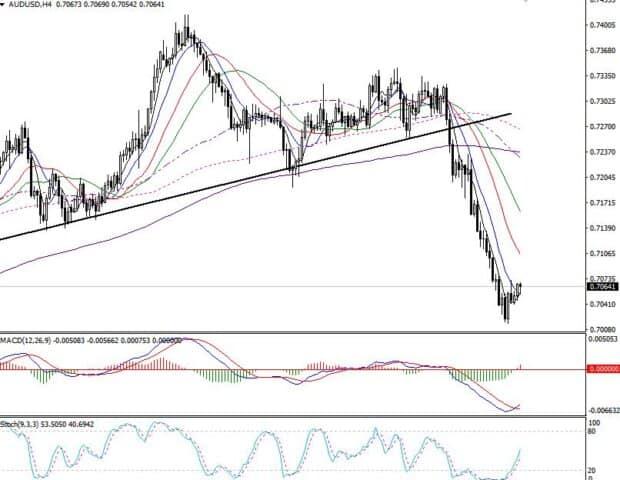 澳元汇率走势图9月25日