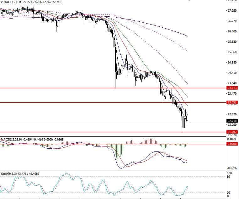 白银价格走势图9月24日