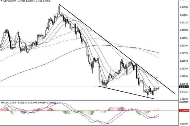 英镑汇率走势图9月25日