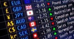 外汇市场干预