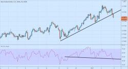 新西兰元美元价格分析 跌破0.72以及上升趋势线