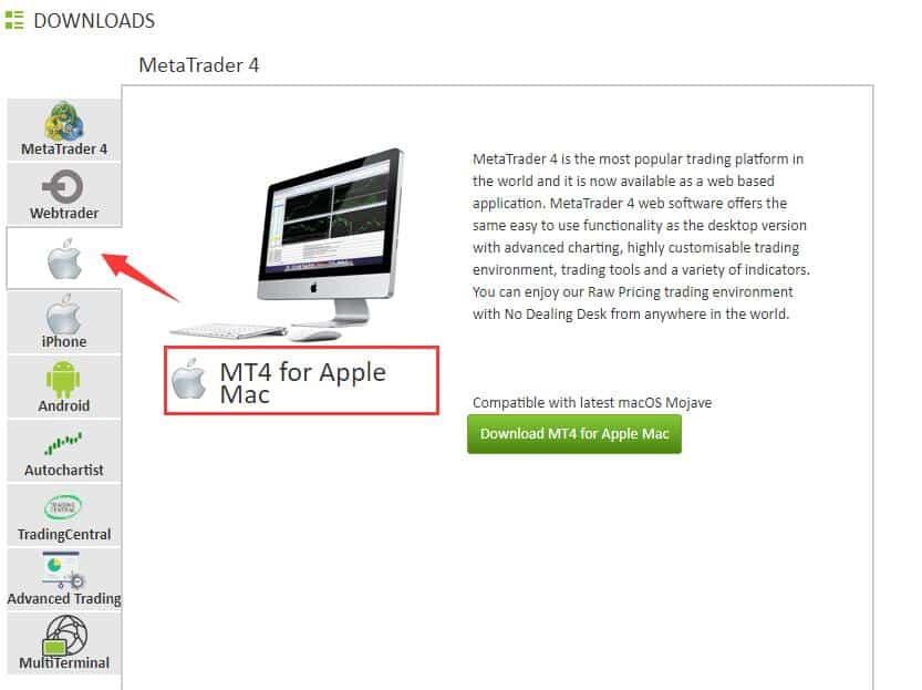 MAC os MT4