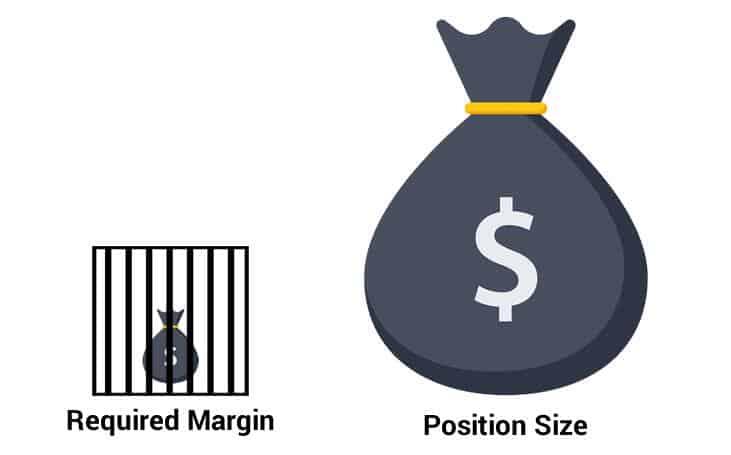 什么是外汇保证金