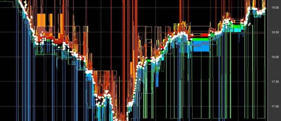如何在极小的外汇交易波动中获利