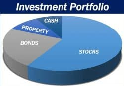如何管理和控制自己的股票投资组合