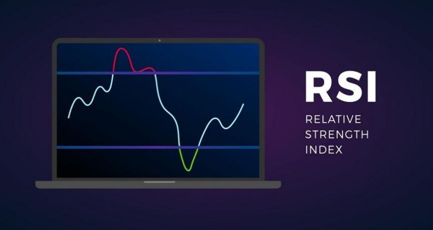 RSI指标设定方法